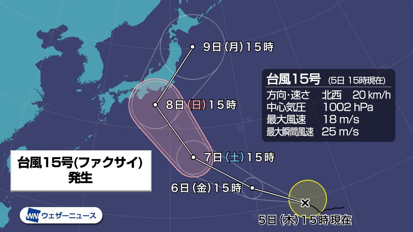 2019年台風15号の名前ファクサイ